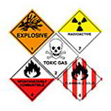 GHS Hazard Warning Labels