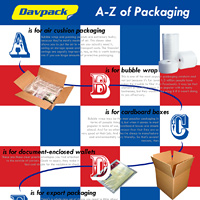 A-Z of Packaging Infographic