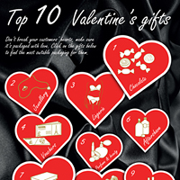Top 10 Valentine's Packaging Gifts