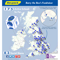 Barry the Box Fundraiser Infographic