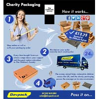 Charity Packaging