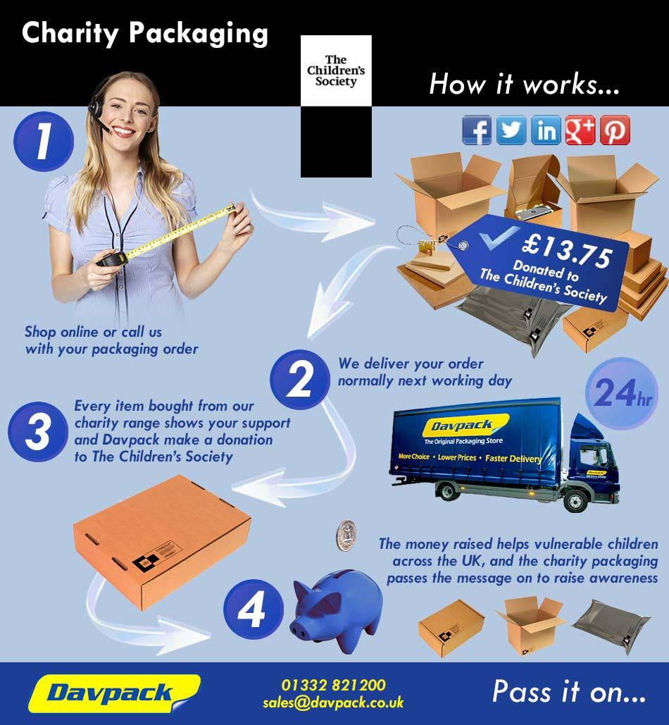 charity packaging range
