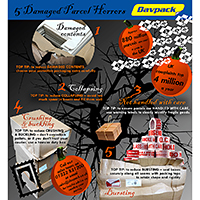 Damaged Parcel Horrors Infographic