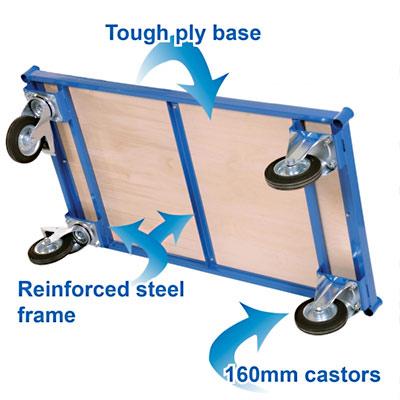 mesh-trolley