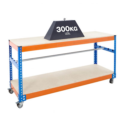 packaging-bench-reel-bar